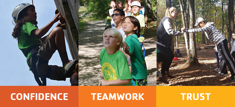 Team Packages - Fairview Lake YMCA Camps